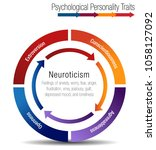 an image of a psychological... | Shutterstock .eps vector #1058127092