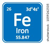 periodic table element iron... | Shutterstock .eps vector #1059262535