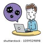 male  personal computer  virus  ...   Shutterstock .eps vector #1059529898
