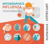 infographics influenza vector... | Shutterstock .eps vector #1059811685