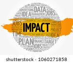 impact word cloud collage ... | Shutterstock .eps vector #1060271858