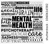 mental health word cloud... | Shutterstock .eps vector #1060616582