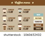 coffee menu infographics.... | Shutterstock .eps vector #1060652432
