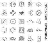 thin line icon set   web camera ... | Shutterstock .eps vector #1060712732