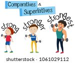 comparatives and superlatives... | Shutterstock .eps vector #1061029112
