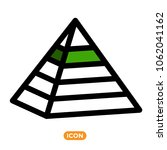 maslow pyramid symbol. icon of... | Shutterstock .eps vector #1062041162