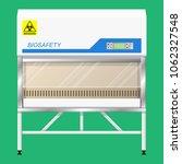 virus protect work drug risk... | Shutterstock .eps vector #1062327548