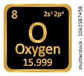 periodic table element oxygen... | Shutterstock .eps vector #1062387458