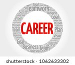 career word cloud collage ... | Shutterstock . vector #1062633302