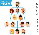 project team organization chart ... | Shutterstock .eps vector #1062811355