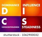 disc  dominance  influence ... | Shutterstock .eps vector #1062900032