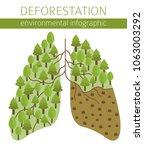 global environmental problems.... | Shutterstock .eps vector #1063003292