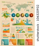 travel infographic set with... | Shutterstock .eps vector #106320932