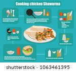flat infographics cooking... | Shutterstock .eps vector #1063461395