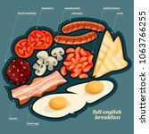 full english breakfast... | Shutterstock .eps vector #1063766255