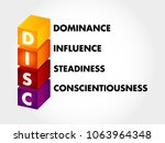disc  dominance  influence ... | Shutterstock .eps vector #1063964348