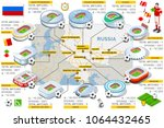 russia 2018 map football... | Shutterstock .eps vector #1064432465
