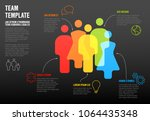 people team infographic... | Shutterstock .eps vector #1064435348