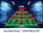 soccer starting lineup squad ...   Shutterstock .eps vector #1064581295