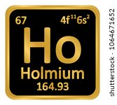 periodic table element holmium... | Shutterstock .eps vector #1064671652