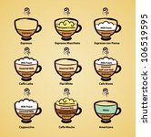 coffee types and varieties | Shutterstock .eps vector #106519595
