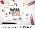 coaching and mentoring concept. ... | Shutterstock . vector #1065304436