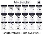Guitar Chords  B  Bm  Bm7 ...