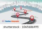 business road map timeline... | Shutterstock .eps vector #1065686495