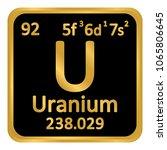 periodic table element uranium...   Shutterstock .eps vector #1065806645