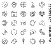 thin line icon set   circle... | Shutterstock .eps vector #1065820292