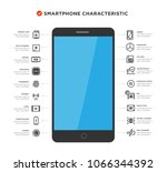 mobile device components vector ... | Shutterstock .eps vector #1066344392
