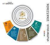 infographics science technology ... | Shutterstock .eps vector #1066523606
