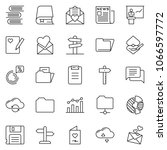 thin line icon set   chart... | Shutterstock .eps vector #1066597772