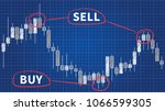 candlestick chart in financial  ... | Shutterstock .eps vector #1066599305