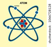 atom structure icon isolated on ... | Shutterstock .eps vector #1066728128