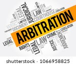 arbitration word cloud collage  ... | Shutterstock .eps vector #1066958825