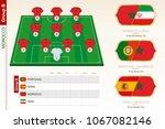 morocco football team...   Shutterstock .eps vector #1067082146