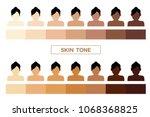 skin tone  vector icon | Shutterstock .eps vector #1068368825