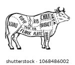 Meat diagram cow engraving...