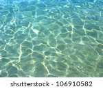 Clean Blue Water Texture  With...