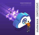 flat design concept cloud...   Shutterstock .eps vector #1069213265