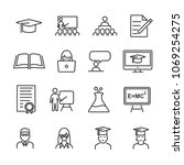 vector image set of education... | Shutterstock .eps vector #1069254275