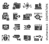 security gray icon set  cyber... | Shutterstock .eps vector #1069547696