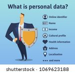 what is personal data. what... | Shutterstock .eps vector #1069623188