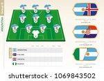 argentina football team...   Shutterstock .eps vector #1069843502