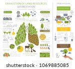 global environmental problems.... | Shutterstock .eps vector #1069885085