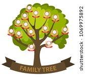 genealogy tree  family tree... | Shutterstock .eps vector #1069975892