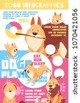 puppy behavior including...   Shutterstock .eps vector #1070421056