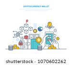 cryptocurrency wallet.... | Shutterstock .eps vector #1070602262