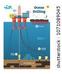 ocean drilling infographic... | Shutterstock .eps vector #1071089045